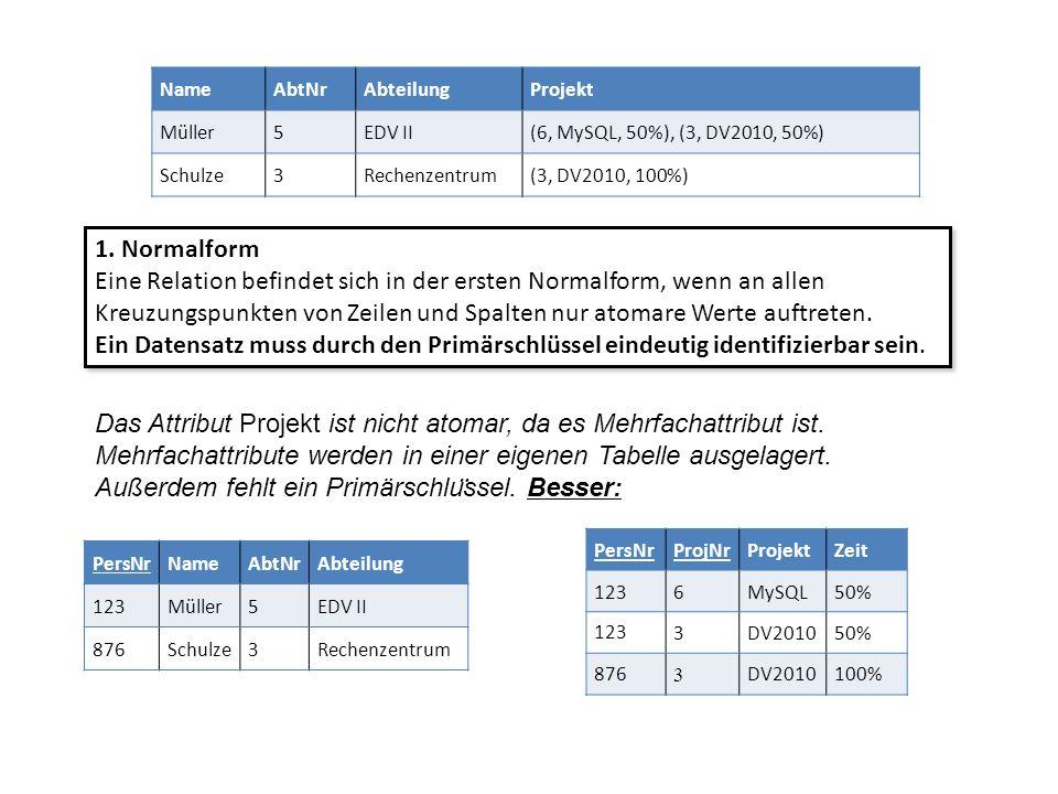 Name AbtNr. Abteilung. Projekt. Müller. 5. EDV II. (6, MySQL, 50%), (3, DV2010, 50%) Schulze.