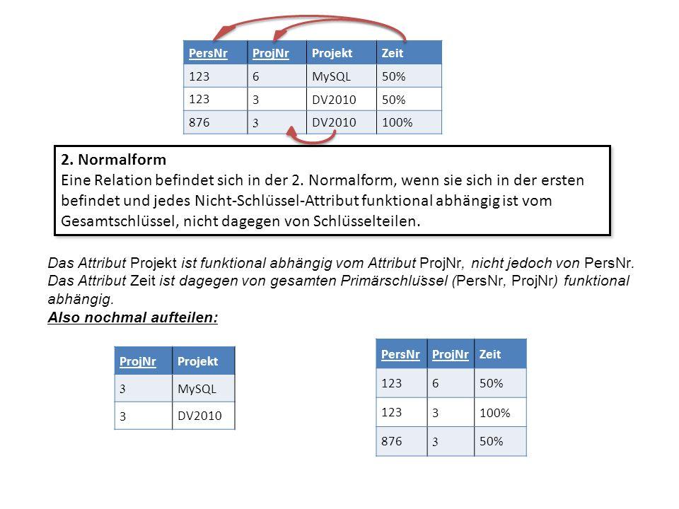 PersNr ProjNr. Projekt. Zeit. 123. 6. MySQL. 50% 3. DV2010. 876. 100% 2. Normalform.