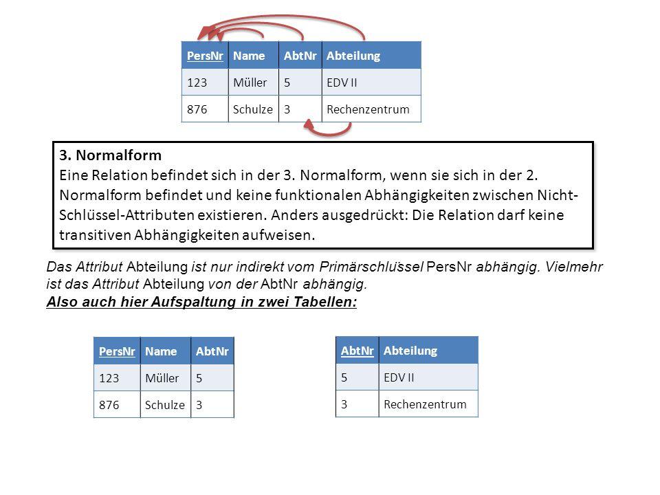 PersNr Name. AbtNr. Abteilung. 123. Müller. 5. EDV II. 876. Schulze. 3. Rechenzentrum. 3. Normalform.