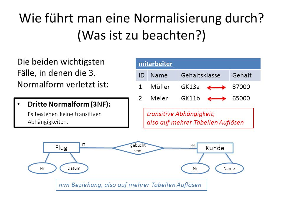 Wie führt man eine Normalisierung durch (Was ist zu beachten )