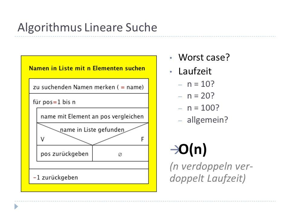 Algorithmus Lineare Suche