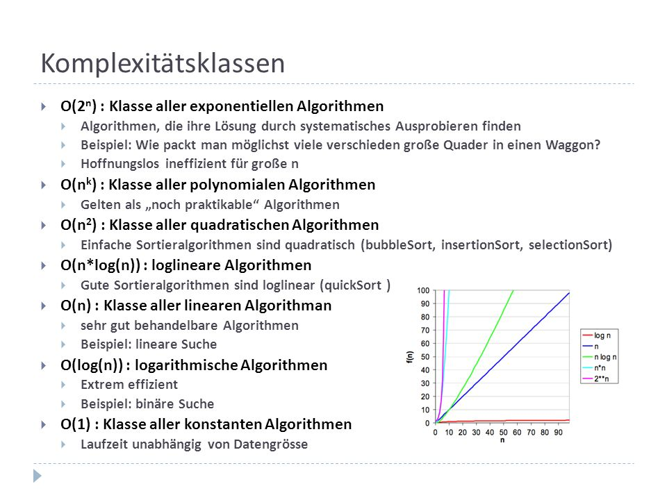 Komplexitätsklassen O(2n) : Klasse aller exponentiellen Algorithmen
