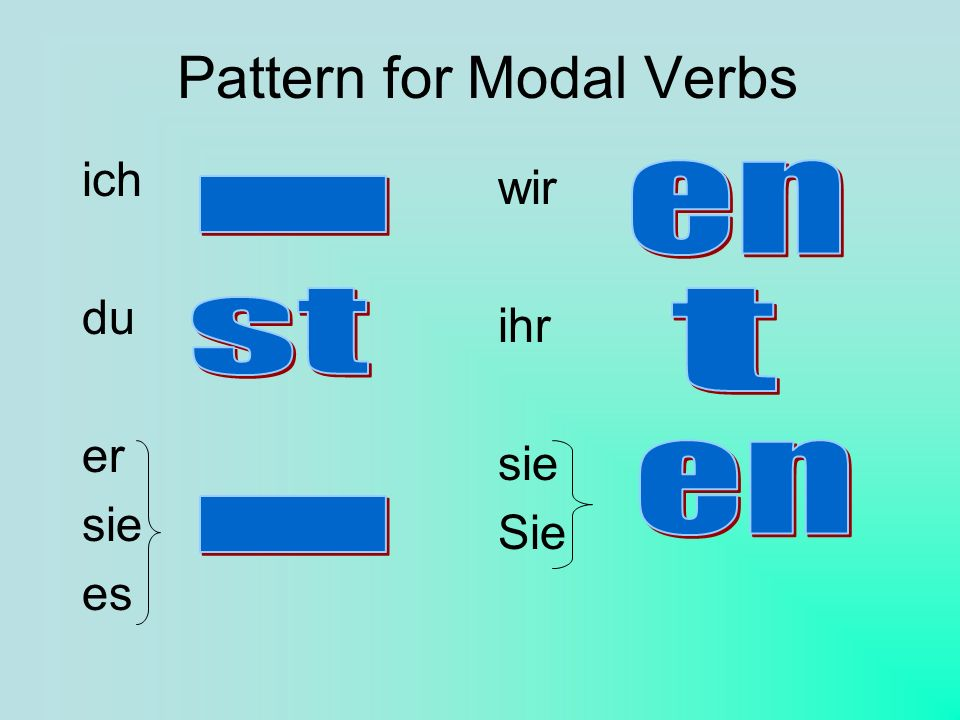 Pattern for Modal Verbs