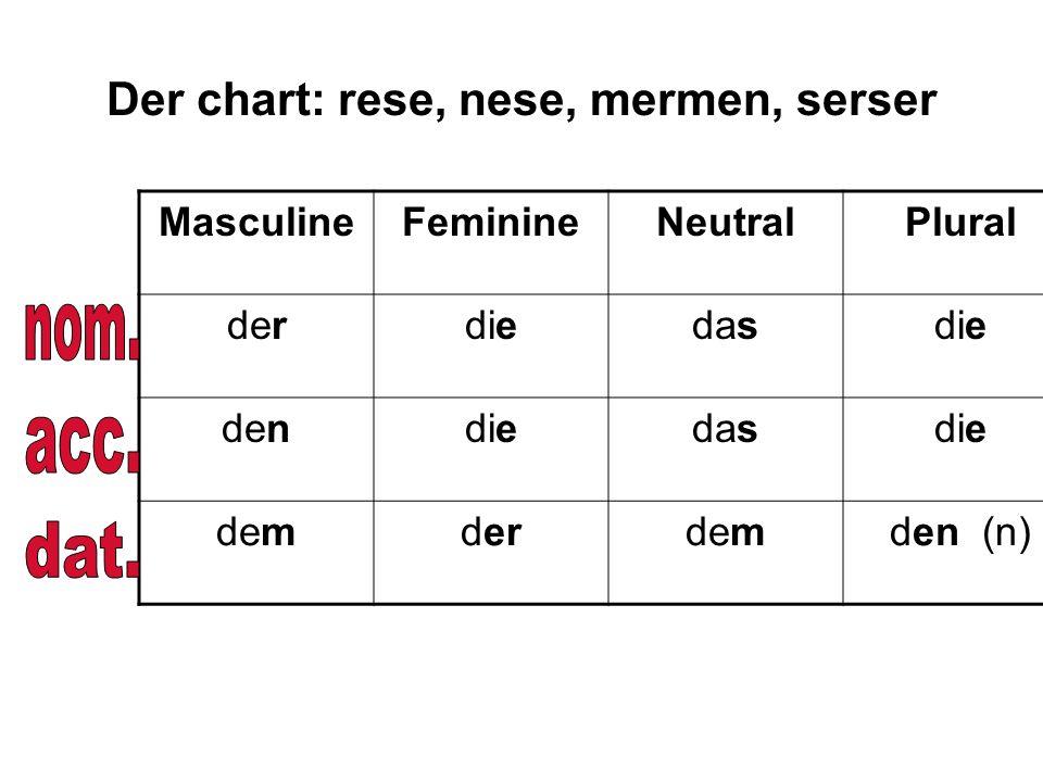 Der chart: rese, nese, mermen, serser