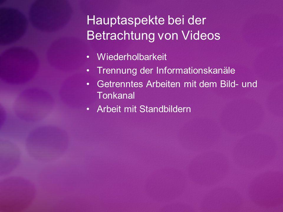 Hauptaspekte bei der Betrachtung von Videos