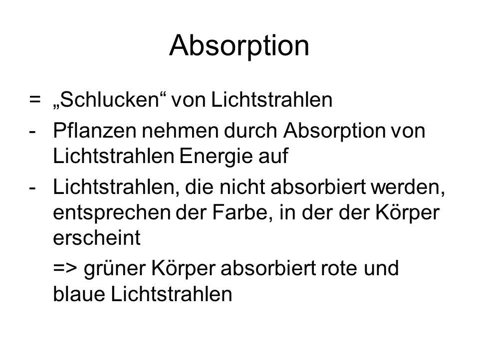 """Absorption = """"Schlucken von Lichtstrahlen"""