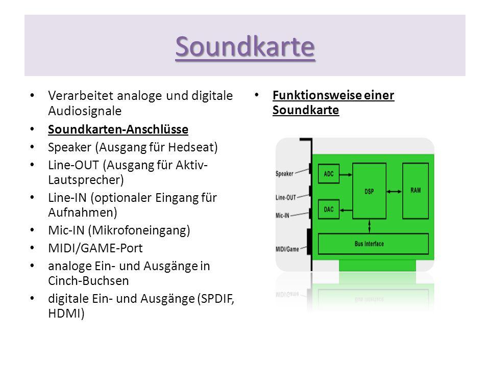 Soundkarte Verarbeitet analoge und digitale Audiosignale