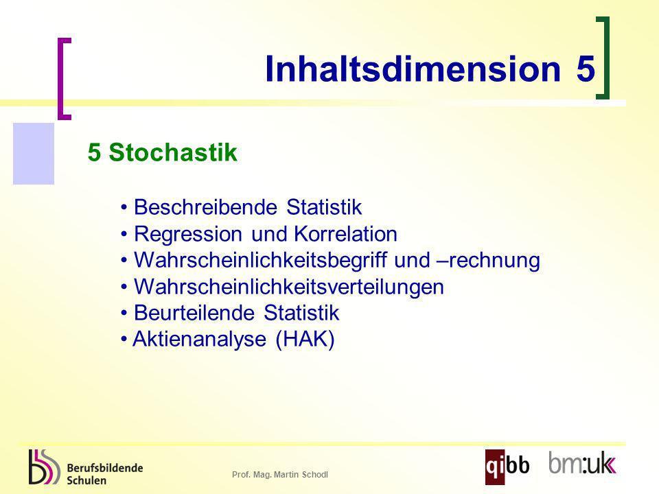 Inhaltsdimension 5 5 Stochastik Beschreibende Statistik