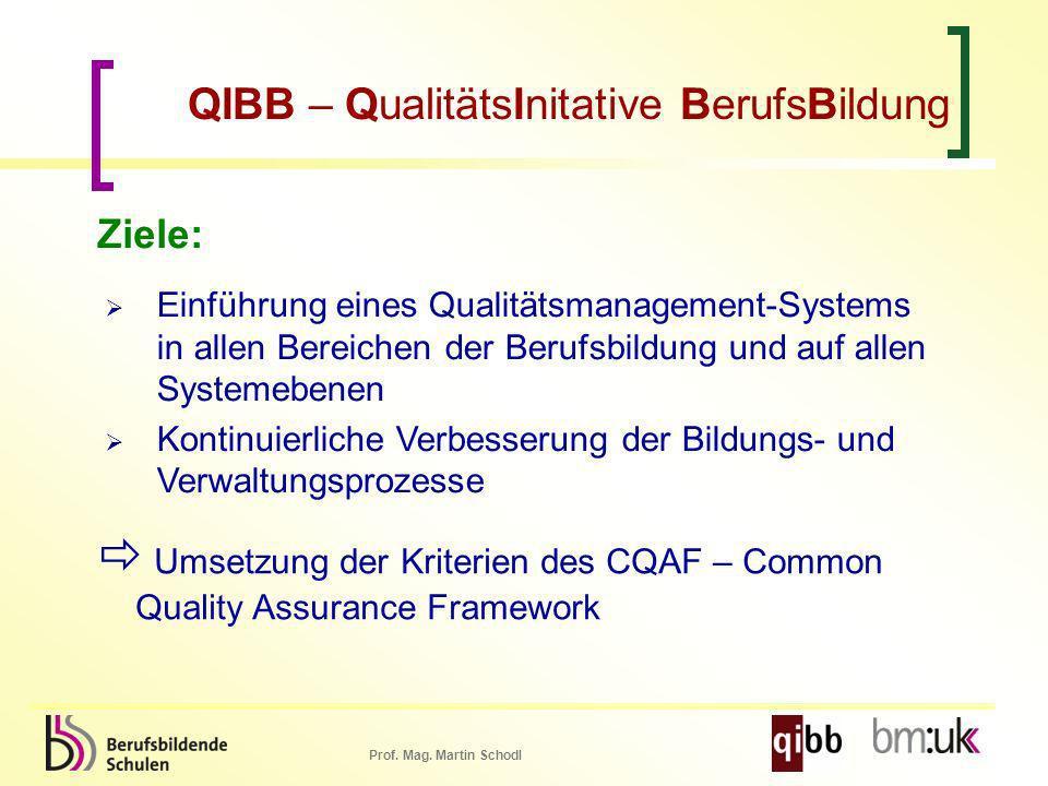 QIBB – QualitätsInitative BerufsBildung