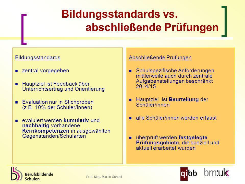 Bildungsstandards vs. abschließende Prüfungen