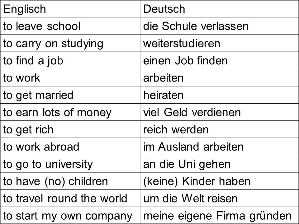 Englisch Deutsch. to leave school. die Schule verlassen. to carry on studying. weiterstudieren.