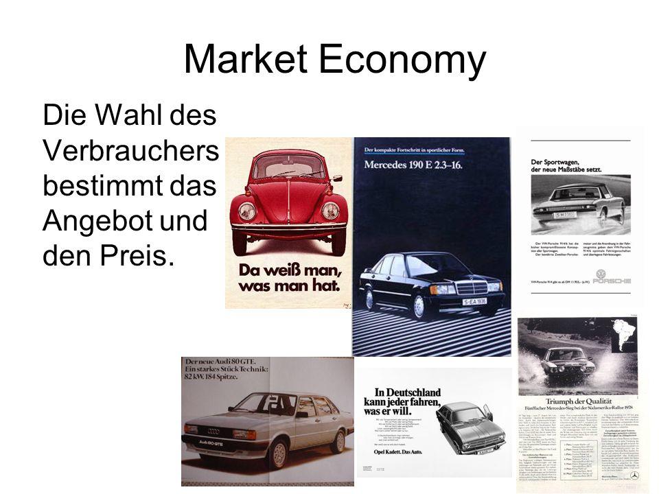 Market Economy Die Wahl des Verbrauchers bestimmt das Angebot und den Preis.