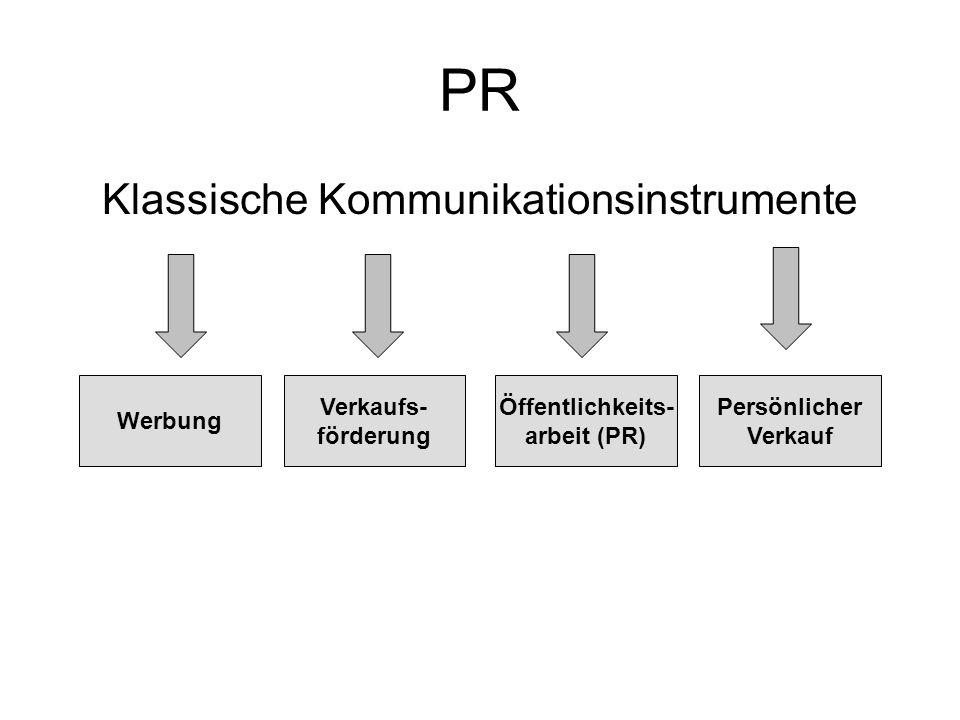 Klassische Kommunikationsinstrumente