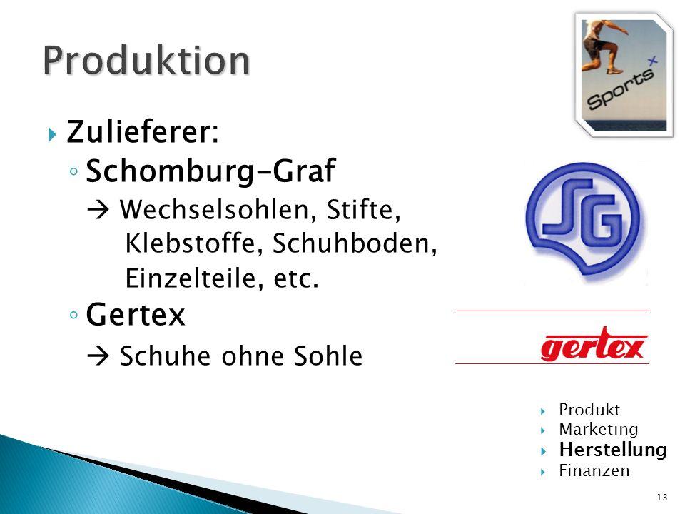 Produktion Zulieferer: Schomburg-Graf Gertex  Schuhe ohne Sohle
