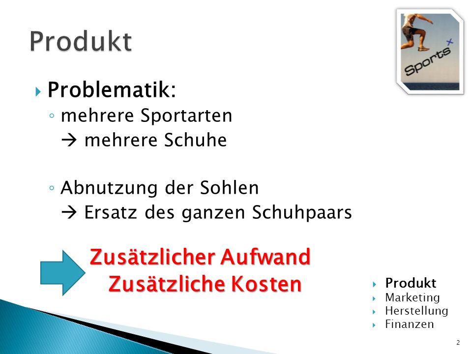 Produkt Problematik: Zusätzliche Kosten mehrere Sportarten