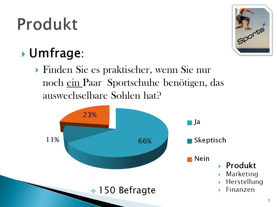 Produkt Umfrage: Finden Sie es praktischer, wenn Sie nur noch ein Paar Sportschuhe benötigen, das auswechselbare Sohlen hat