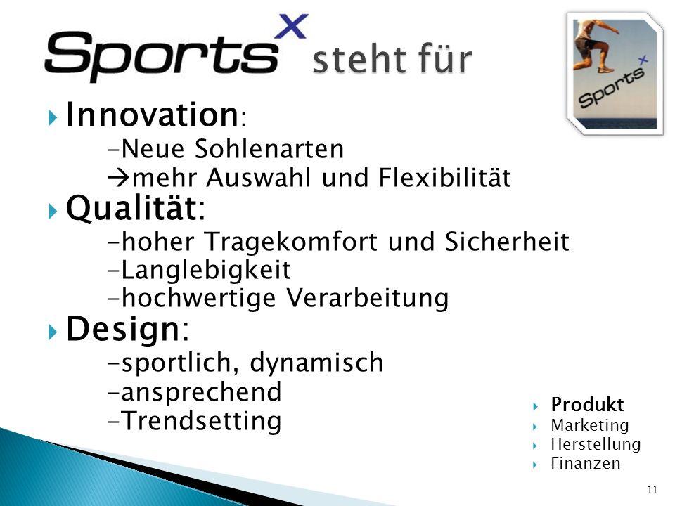 steht für Innovation: Qualität: Design: -Neue Sohlenarten