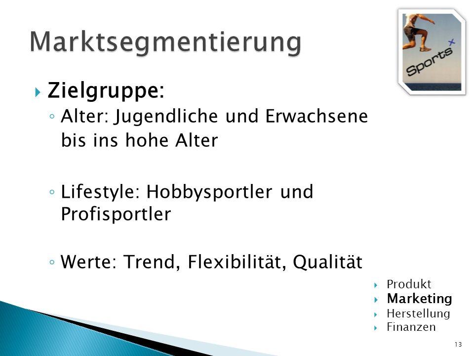 Marktsegmentierung Zielgruppe: Alter: Jugendliche und Erwachsene