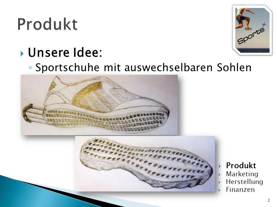 Produkt Unsere Idee: Sportschuhe mit auswechselbaren Sohlen Produkt