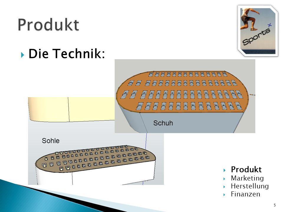 Produkt Die Technik: Produkt Schuh Sohle Marketing Herstellung