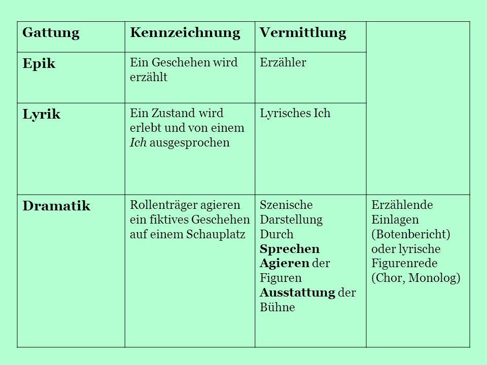 Gattung Kennzeichnung Vermittlung Epik Lyrik Dramatik