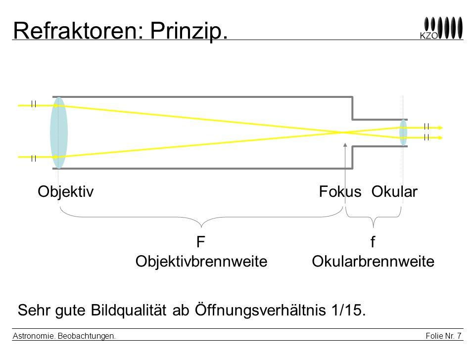 Refraktoren: Prinzip. Objektiv Fokus Okular F Objektivbrennweite f