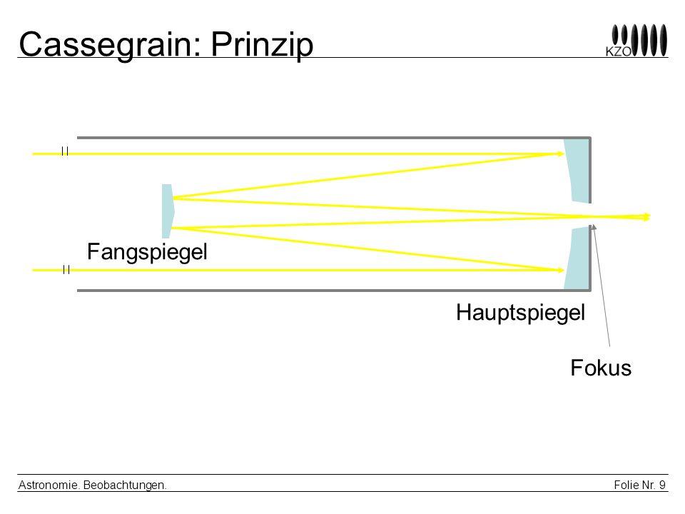 Cassegrain: Prinzip Fangspiegel Hauptspiegel Fokus