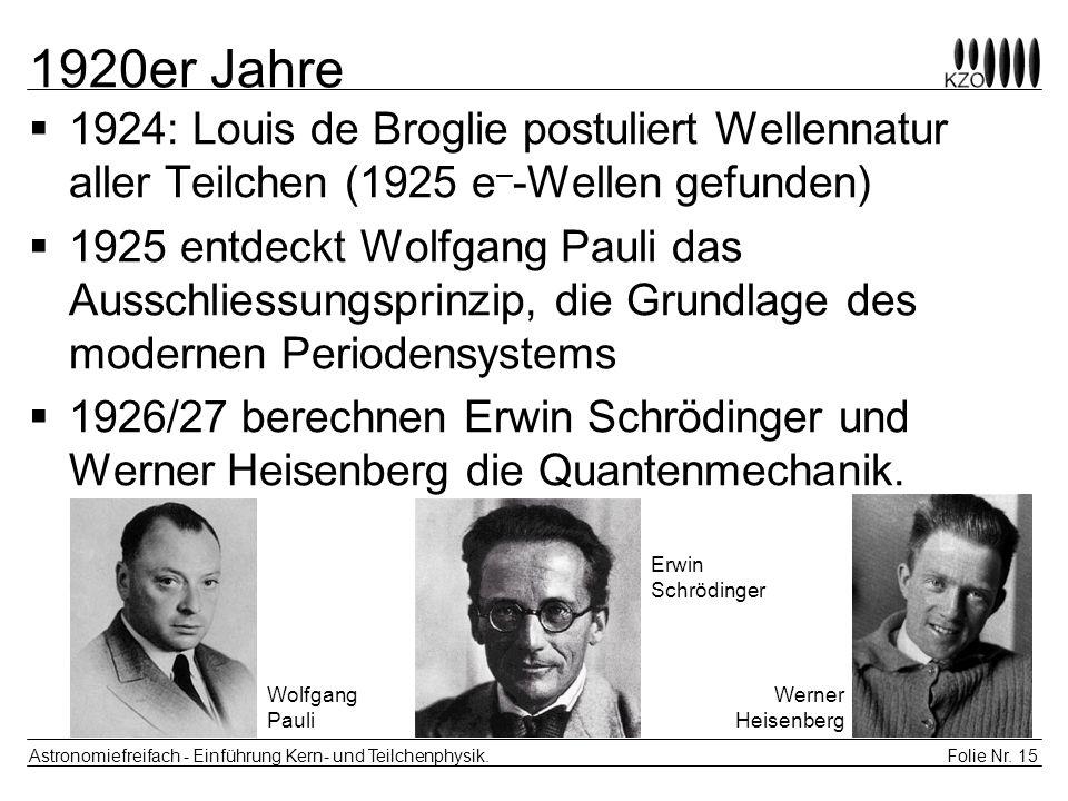 1920er Jahre 1924: Louis de Broglie postuliert Wellennatur aller Teilchen (1925 e–-Wellen gefunden)