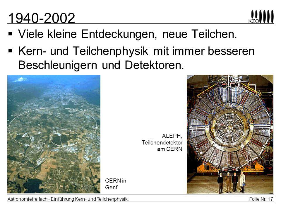 1940-2002 Viele kleine Entdeckungen, neue Teilchen.