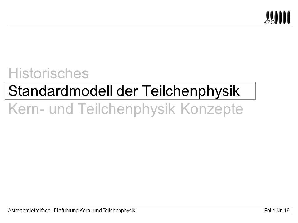 Historisches Standardmodell der Teilchenphysik Kern- und Teilchenphysik Konzepte
