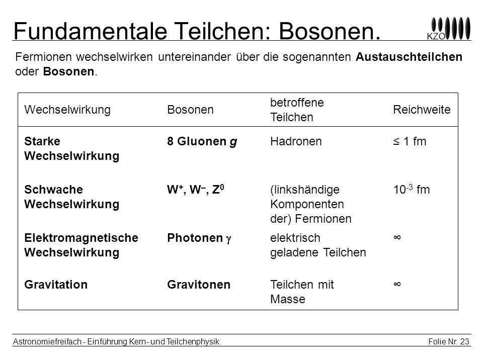 Fundamentale Teilchen: Bosonen.