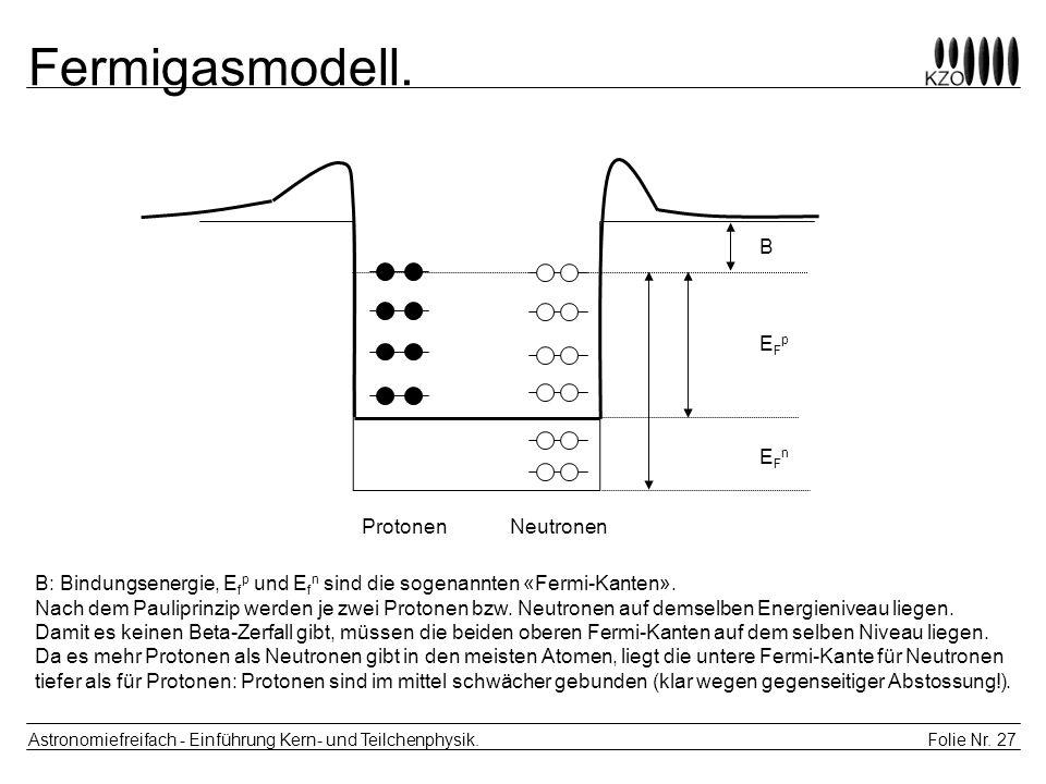 Fermigasmodell. B EFp EFn Protonen Neutronen