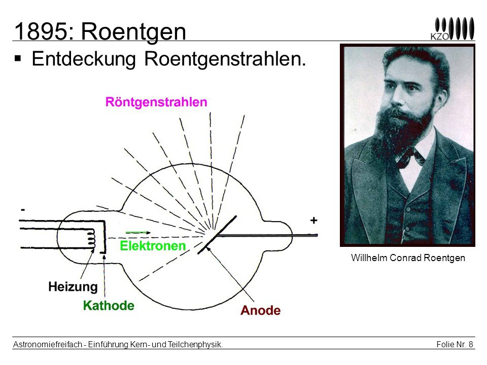 1895: Roentgen Entdeckung Roentgenstrahlen. Willhelm Conrad Roentgen