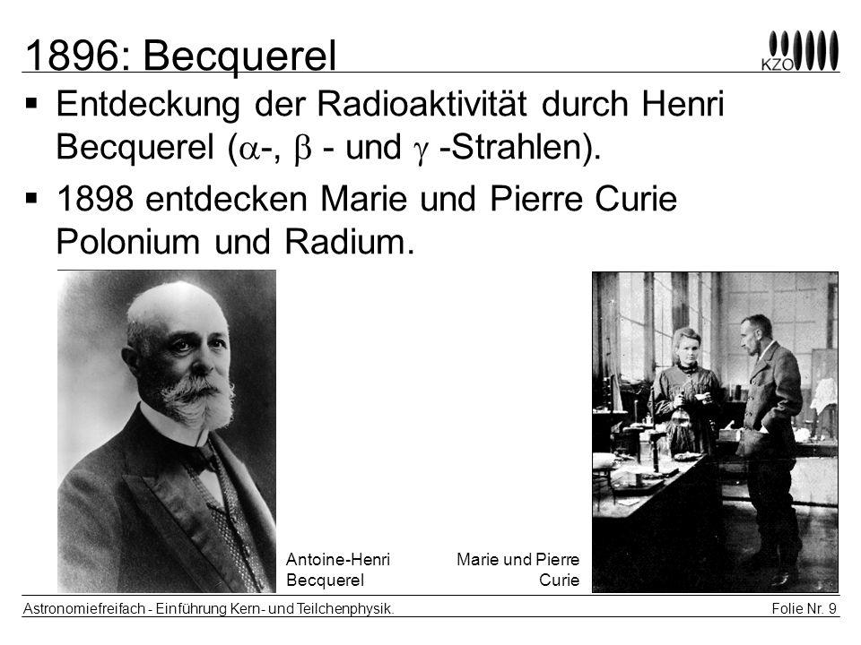 1896: Becquerel Entdeckung der Radioaktivität durch Henri Becquerel (a-,  - und  -Strahlen).