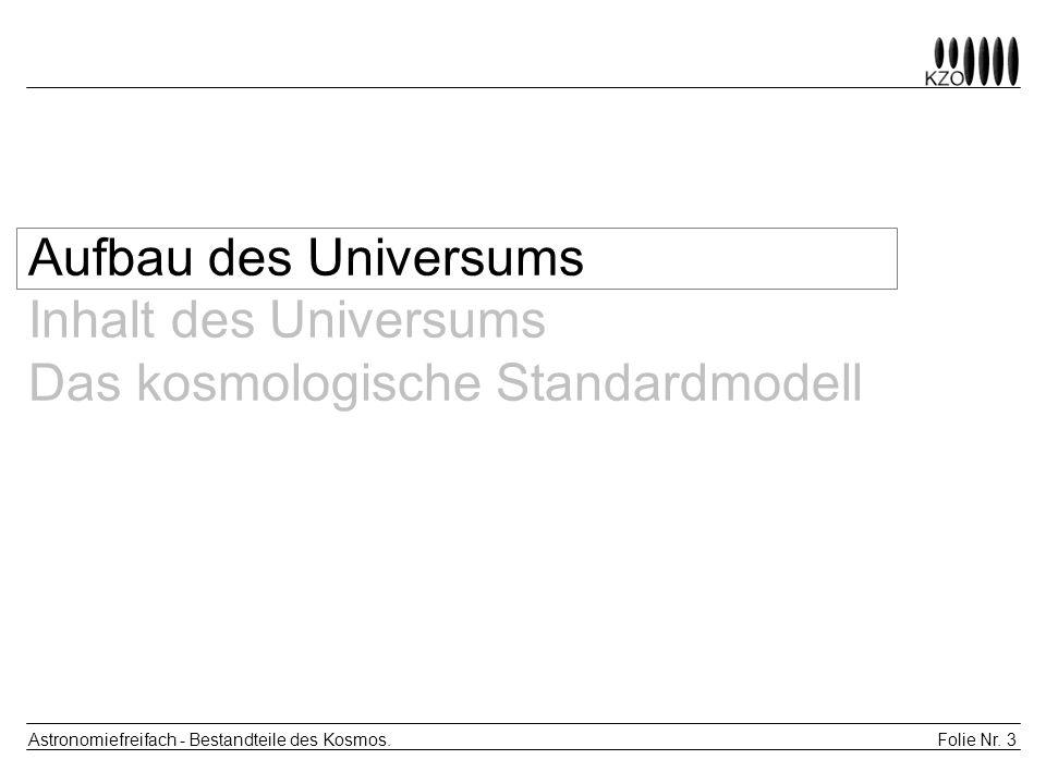 Aufbau des Universums Inhalt des Universums Das kosmologische Standardmodell