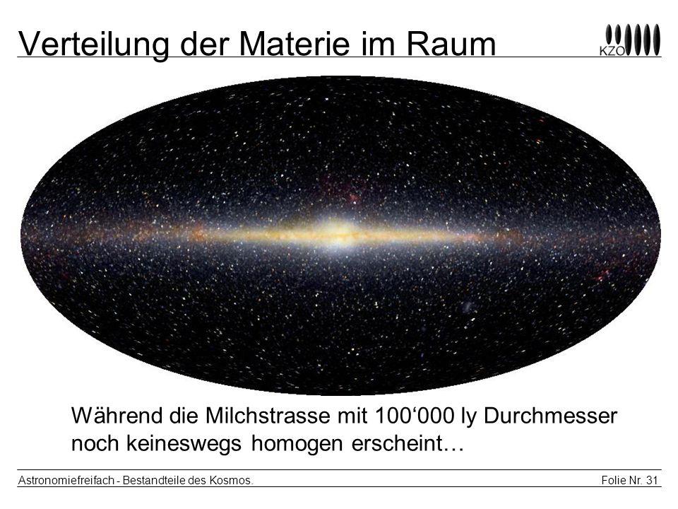Verteilung der Materie im Raum