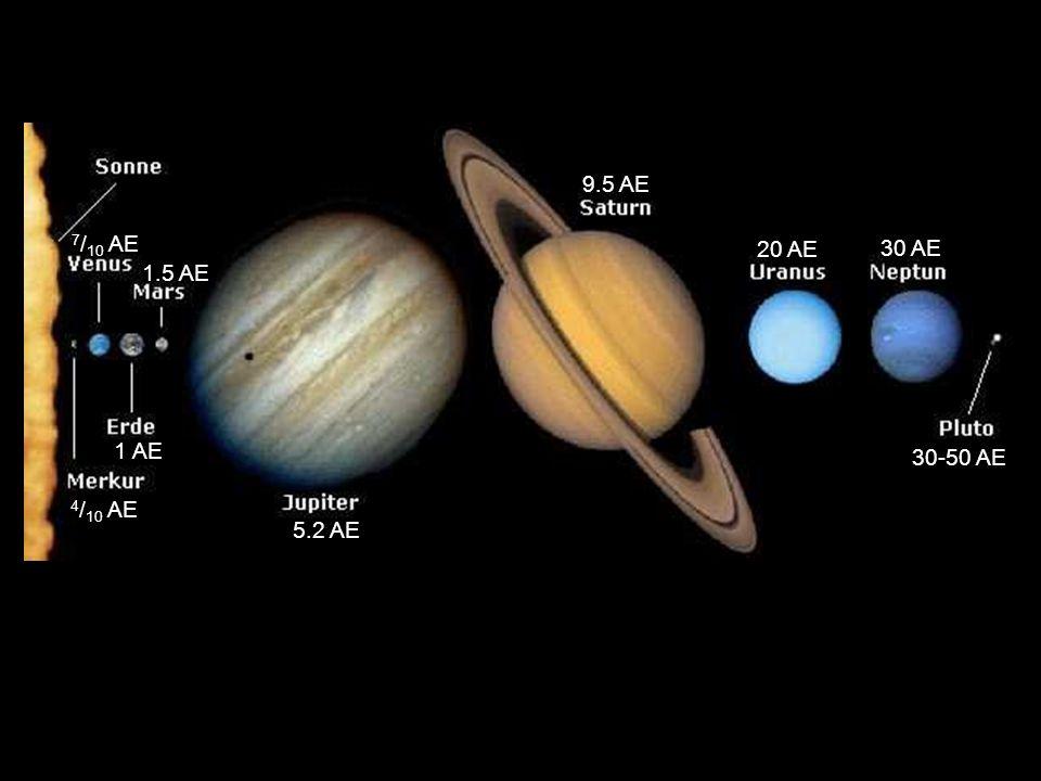 Unser Sonnensystem |19.5 AE. 7/10 AE. 20 AE. 30 AE. 1.5 AE. 1 AE. 30-50 AE. 4/10 AE. 5.2 AE.