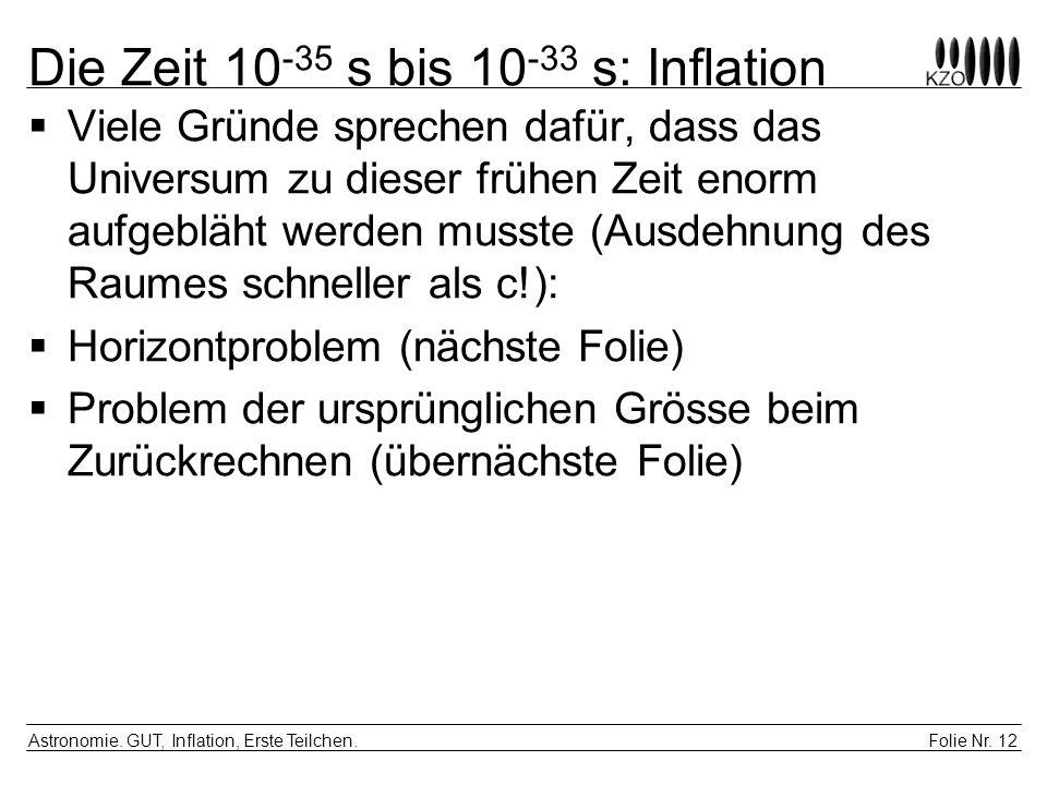 Die Zeit 10-35 s bis 10-33 s: Inflation