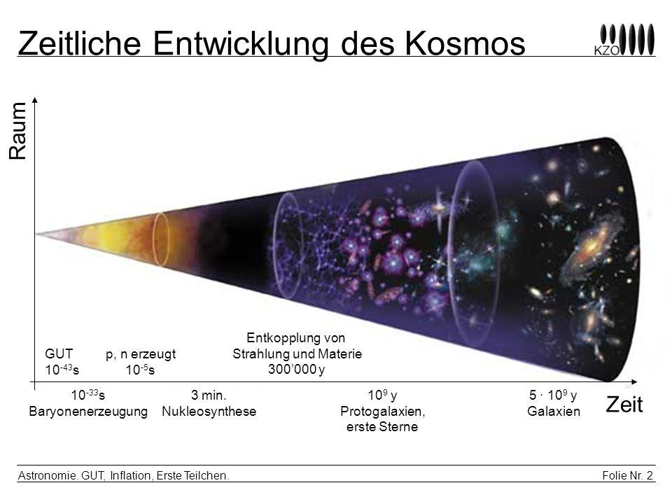 Zeitliche Entwicklung des Kosmos