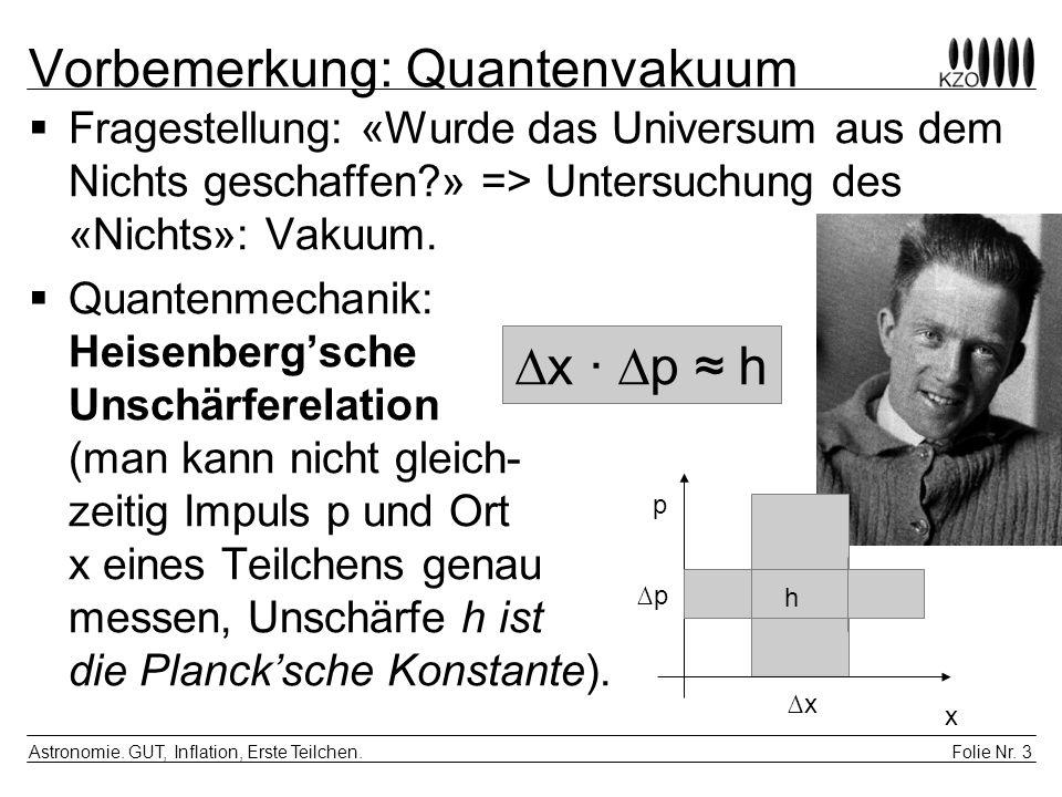 Vorbemerkung: Quantenvakuum