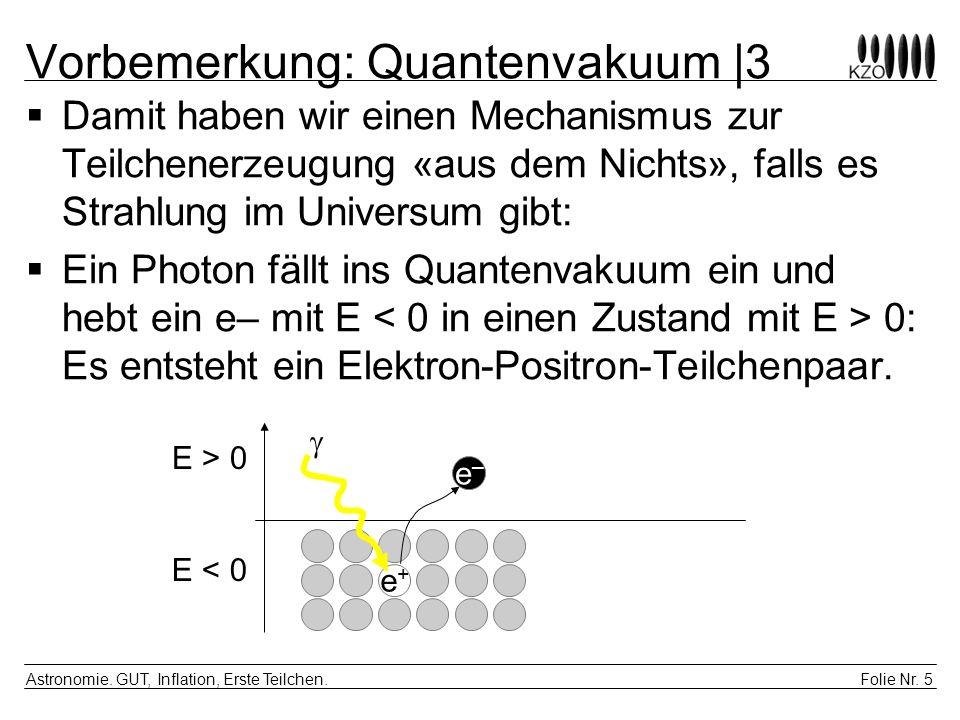 Vorbemerkung: Quantenvakuum |3
