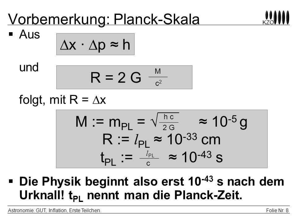 Vorbemerkung: Planck-Skala