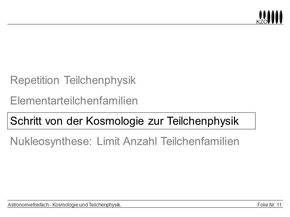 Repetition Teilchenphysik