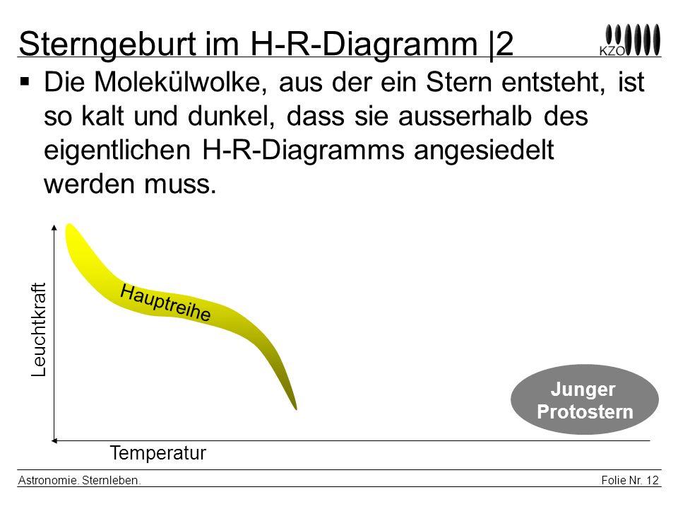 Sterngeburt im H-R-Diagramm |2