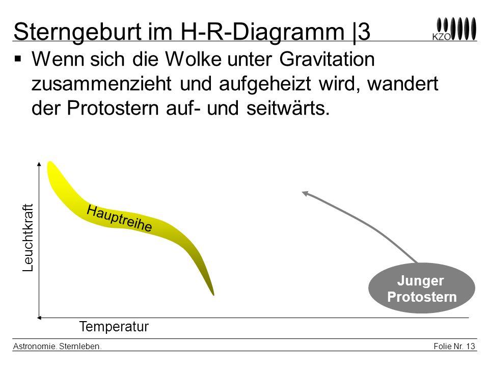 Sterngeburt im H-R-Diagramm |3