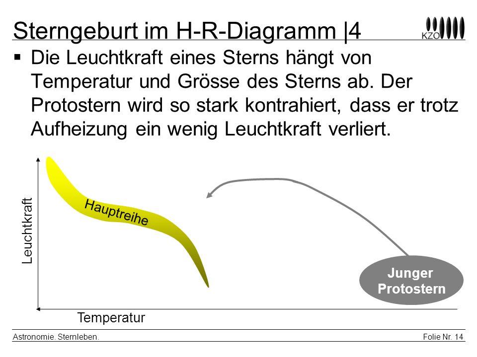 Sterngeburt im H-R-Diagramm |4