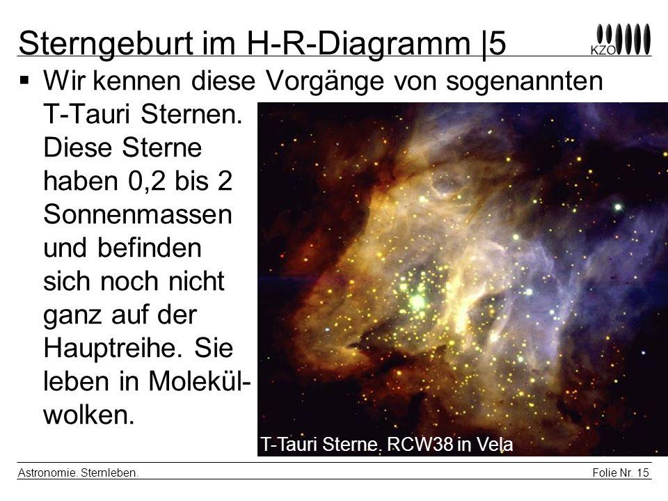 Sterngeburt im H-R-Diagramm |5