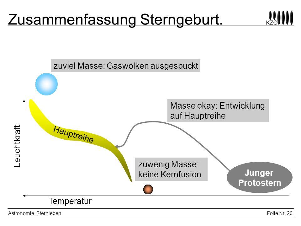 Zusammenfassung Sterngeburt.
