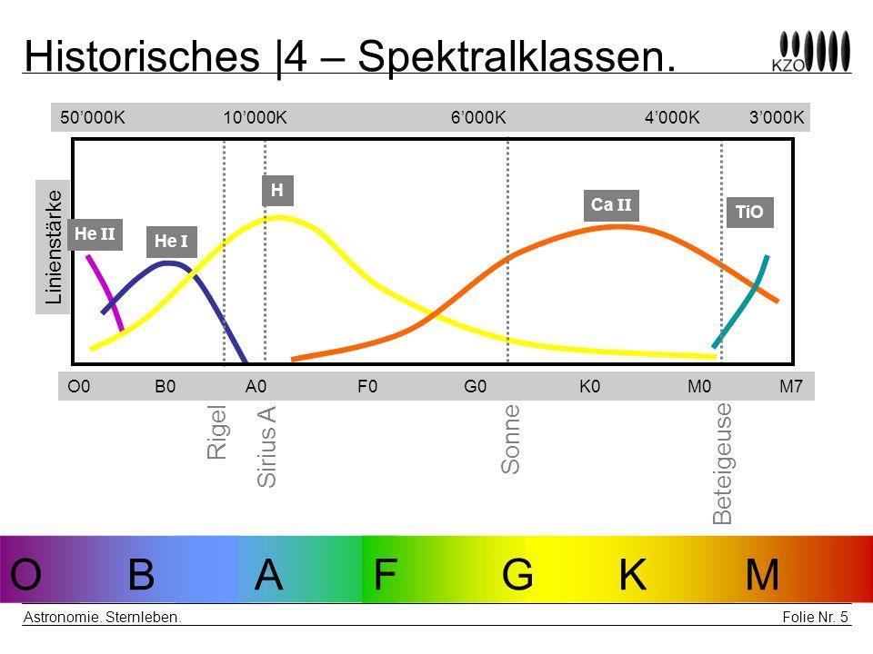 Historisches |4 – Spektralklassen.