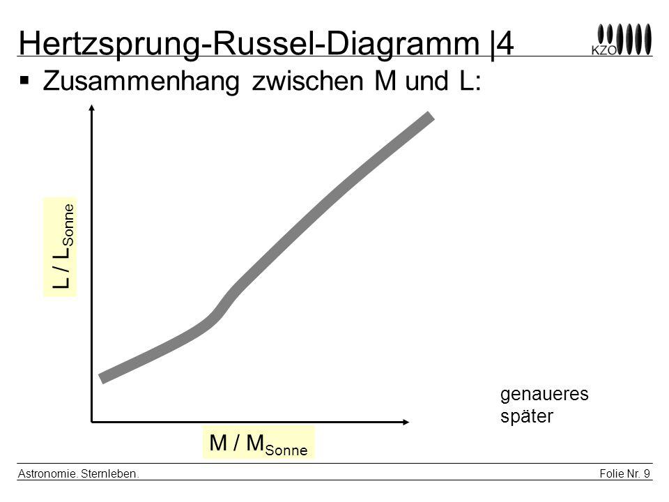 Hertzsprung-Russel-Diagramm |4